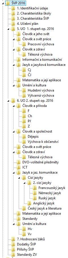 Zs Breclav Slovacka Skolni Vzdelavaci Program